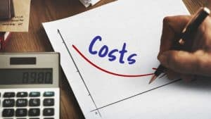 Implement Cost